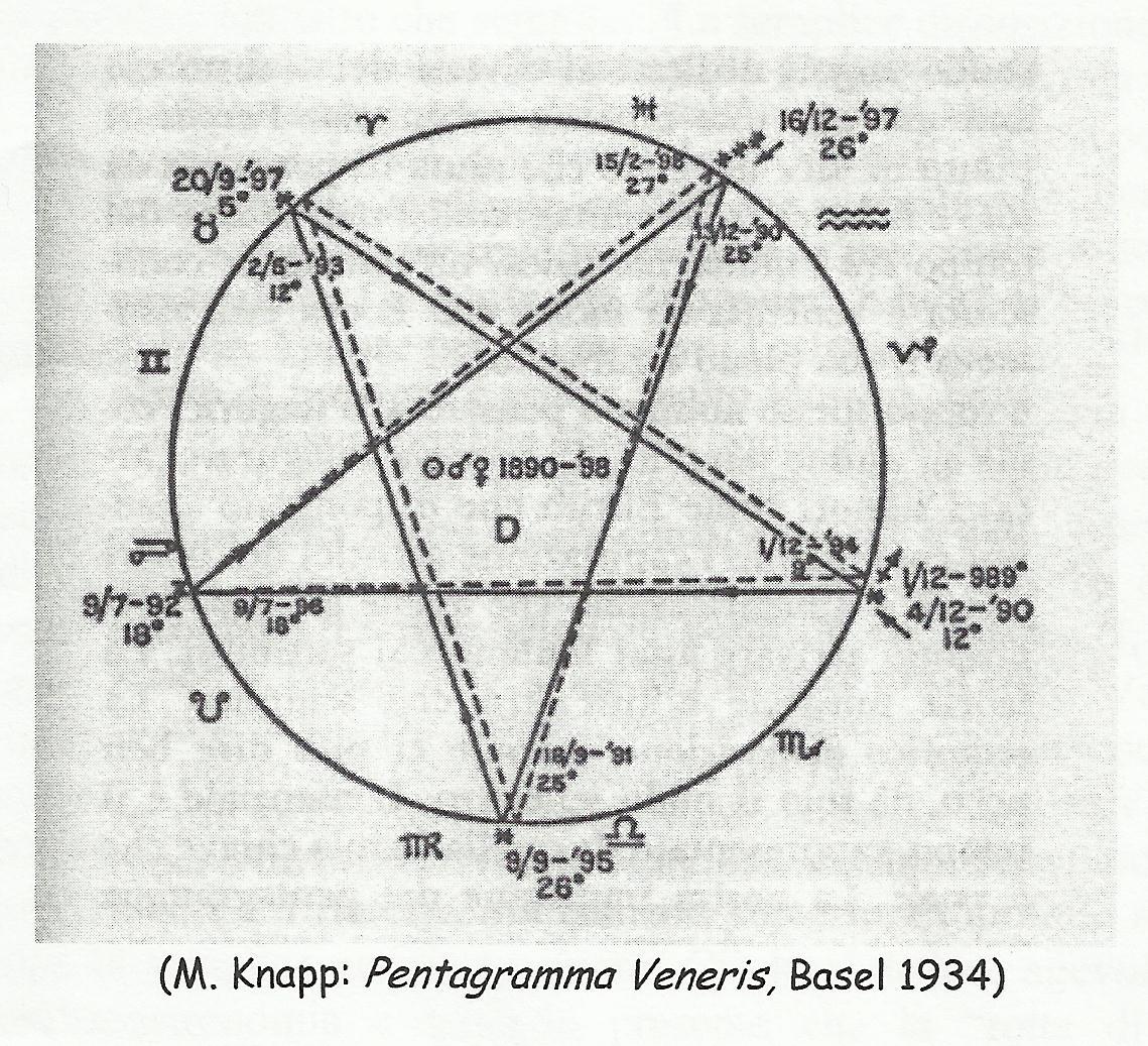 pentagramma veneris
